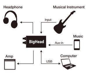 Phil Jones Bass Bighead HA-1 Bass Guitar Headphone Amplifier & Audio Interface